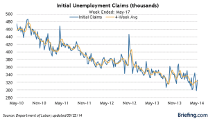 Briefing - Unemployment Claims